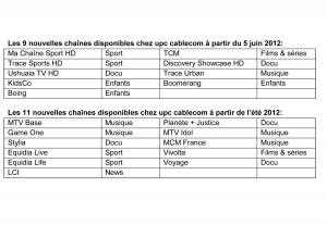 Les 20 nouvelles chaînes de TV disponibles chez UPC Cablecom à partir du 5 juin.