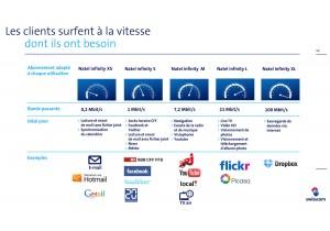 Swisscom Infinity: récapitulatif.