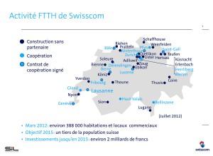 Swisscom contribue au développement de la fibre dans toute la Suisse.
