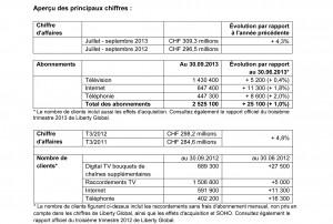 UPC Cablecom: comparaison des 3e trimestres 2012 et 2013.