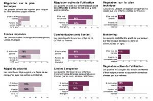 La Suisse participe à EU Kids Online.