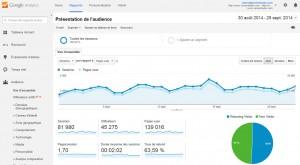 Le site de Xavier Studer est consulté par 45'000 visiteurs uniques mensuels.