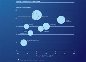 Le graphique publié en regard de la conclusion de l'étude...