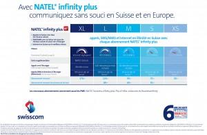 Les nouveaux tarifs Infinity Plus.