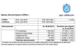UPC Cablecom signe un semestre